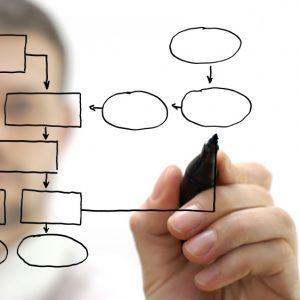 برنامهریزی و کنترل پروژههای آبی